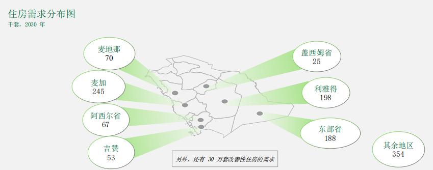 沙特政府住房项目开发北京见面会将于12月4日和5日在北京沙特驻中国商务参赞处举行,诚邀您参与!